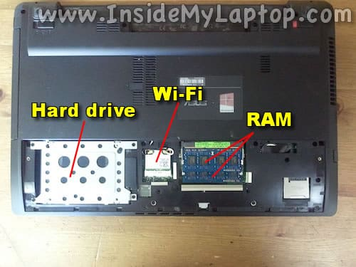 Access HDD and RAM