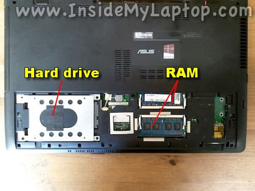 HDD and RAM