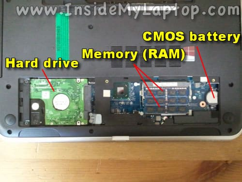 Hard drive and memory access