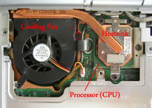 The processor overheat because of dust buildup between the fan and heatsink.