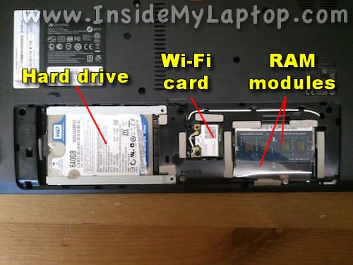 Access hard drive and memory