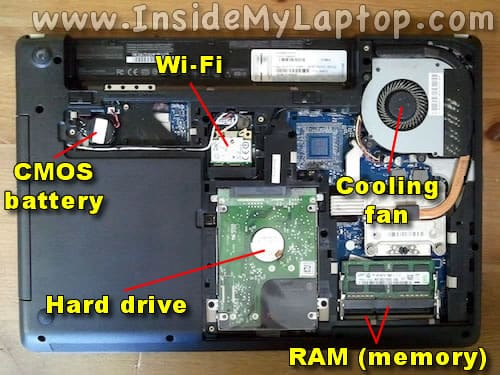 Access internal laptop components