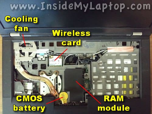 Access internal components
