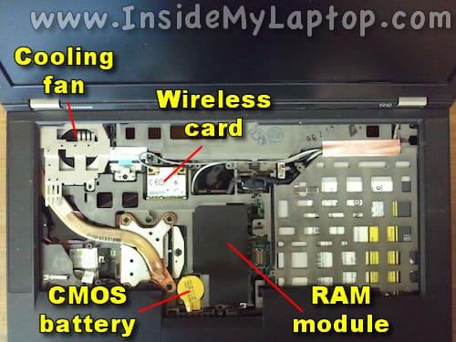 Access internal components