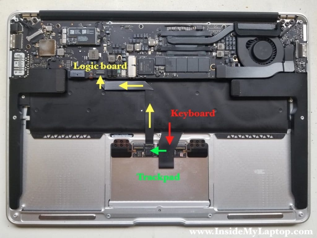 How the signal goes from the keyboard and trackpad into the logic board