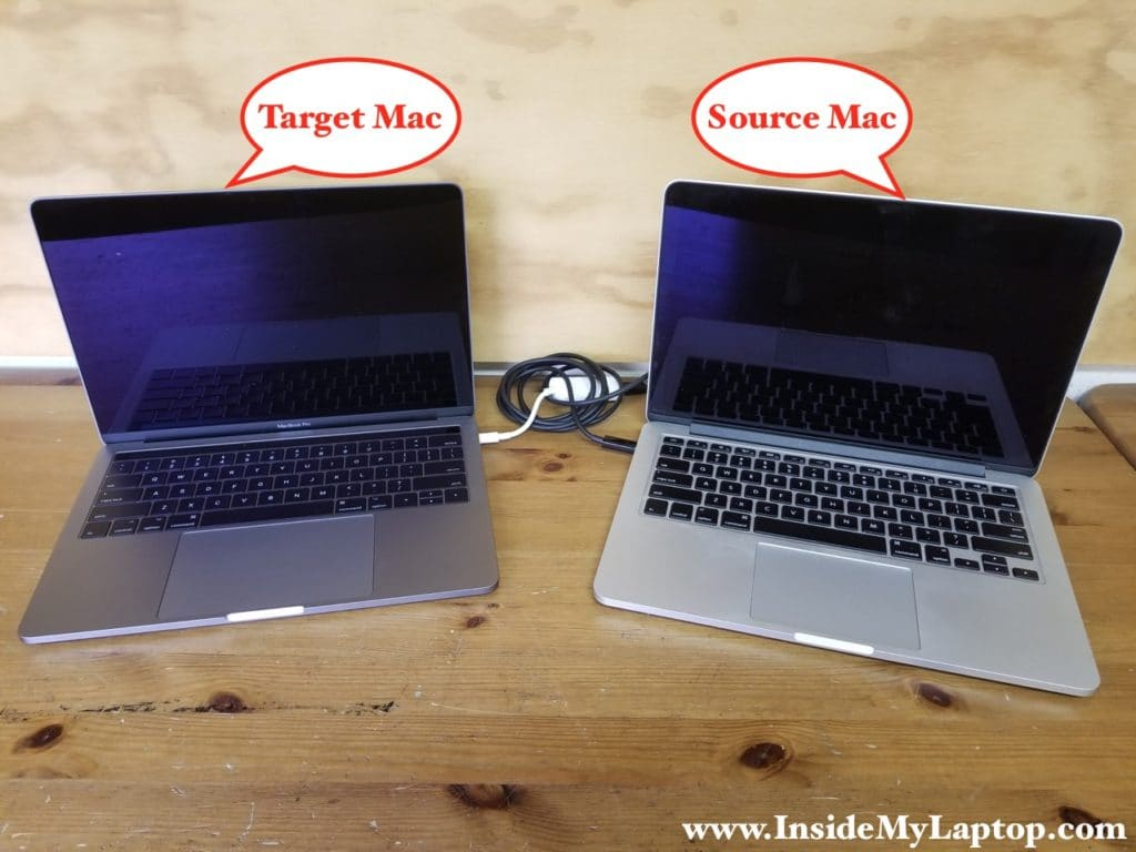 Migrating data from one Mac to another