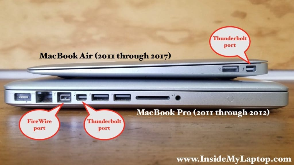 Connecting MacBook Pro (2011-2012) to MacBook Air (2011-2017)