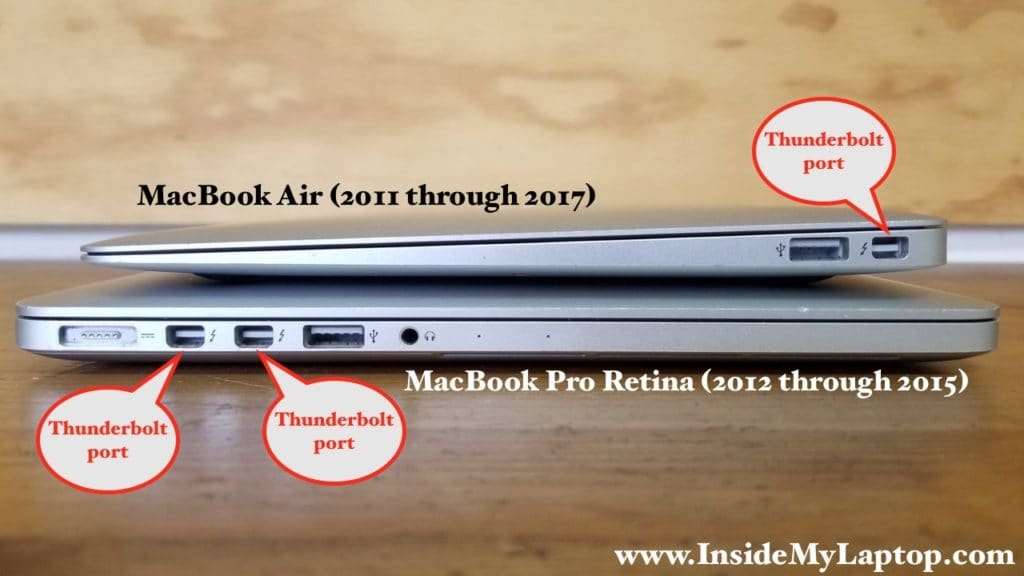 MacBook Air (2011-2017) to MacBook Pro Retina (2012-2017)